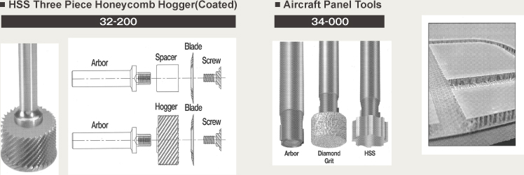 ■ Aircraft Panel Tools ■ HSS Three Piece Honeycomb Hogger(Coated)